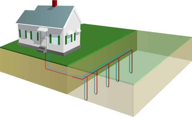pompes à chaleur géothermie captage vertitcale